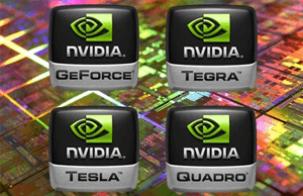 Класификация видеокарт NVIDIA